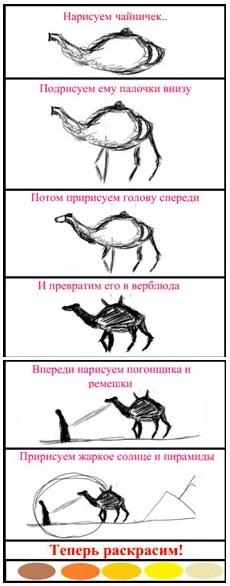 ИЗО Верблюд в пустыне
